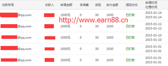 http://www.earn88.cn/wp-content/uploads/2015/01/ttz1.14.png